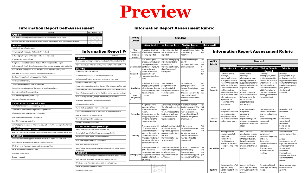 report writing for teachers A huge collection of report card comment ideas for teachers.